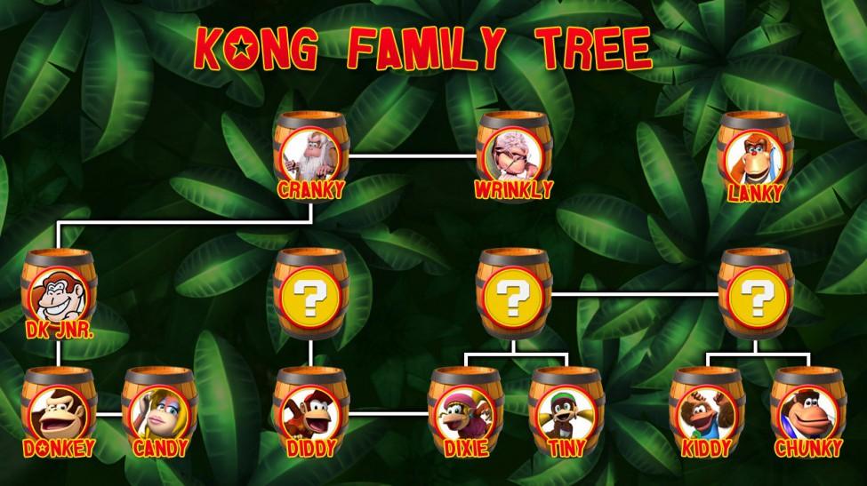 Cranky-Kong-arbol-genealogico-donkey-kong-articulo-startvideojuegos